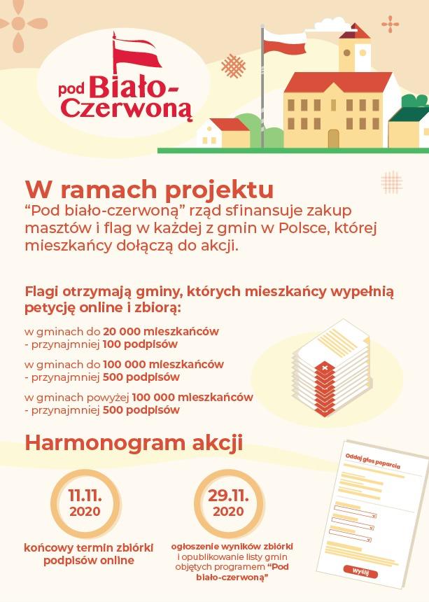"""Plakat informujący o akcji """"Pod biało-czerwoną"""""""